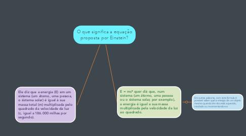 Mind Map: O que significa a equação proposta por Einstein?