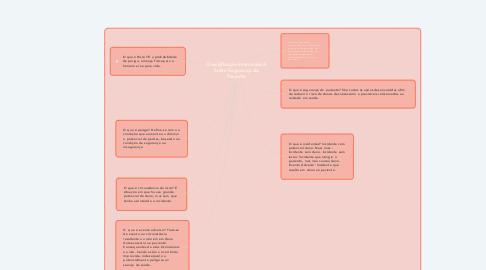 Mind Map: Classisficação Internacional Sobre Segurança do Paciente