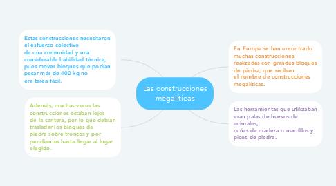 Mind Map: Las construcciones megalíticas