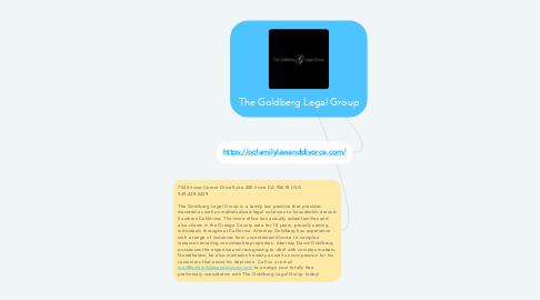 Mind Map: The Goldberg Legal Group