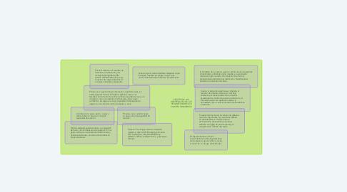 Mind Map: EFECTOS DE LOS ANESTÉSICOS Y DE LOS SEDANTES SOBRE LOS VALORES SANGUÍNEOS