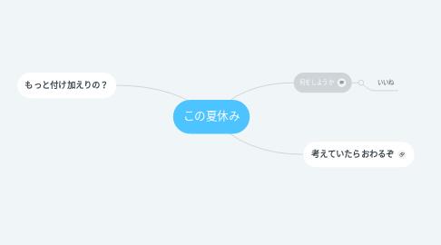 Mind Map: この夏休み
