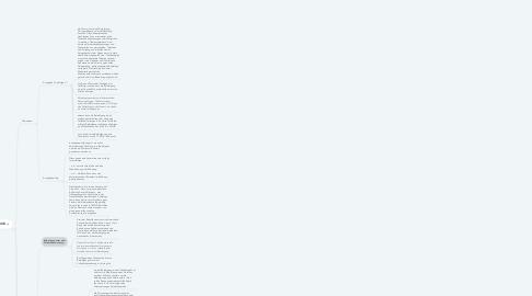 Mind Map: Beleidigungs- und Ehrverletzungsdelikte