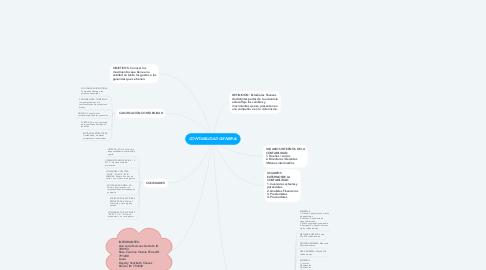 Mind Map: CONTABILIDAD GENERAL