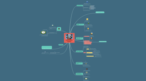 Mind Map: El uso de material didáctico y las tecnologías de información y   comunicación