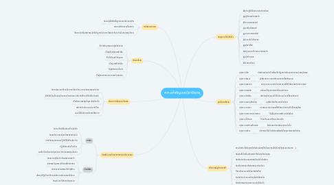 Mind Map: ความสำคัญของวิชาชีพครู