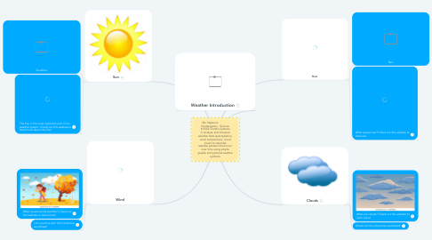 Mind Map: Ms. Neptune              Kindergarten - Science K.ESS2: Earth's Systems 1) Analyze and interpret weather data (precipitation, wind, temperature, cloud cover) to describe weather patterns that occur over time using simple graphs and pictorial weather symbols.