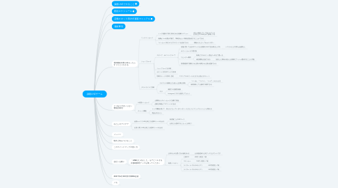 Mind Map: 誠屋LINEチーム