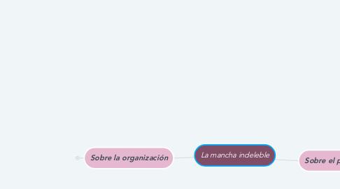 Mind Map: La mancha indeleble