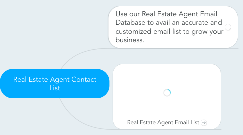 Mind Map: Real Estate Agent Contact List