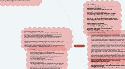 Mind Map: ประวัติความเป็นมาลีลาศ