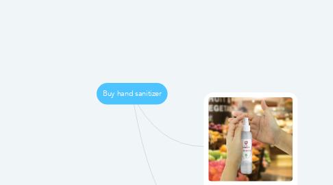 Mind Map: Buy hand sanitizer