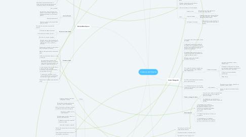 Mind Map: Autores de Diseño