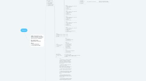 Mind Map: Telegram