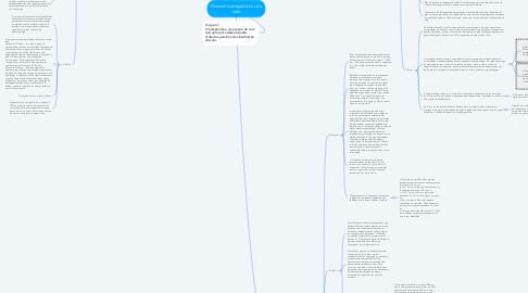 Mind Map: Horizontes diagnósticos do solo