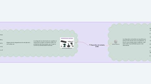 Mind Map: Dispositivos de entrada, salida