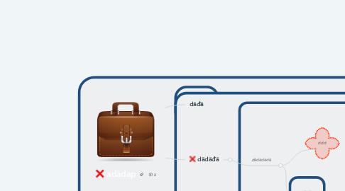Mind Map: adâdap