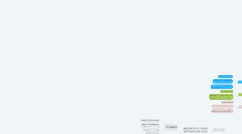 Mind Map: DISPOSICIONES MOURTORIAS