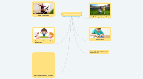Mind Map: Lo que me gusta hacer