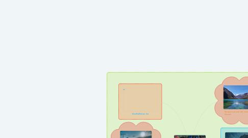 Mind Map: Lugares turísticos del Perú