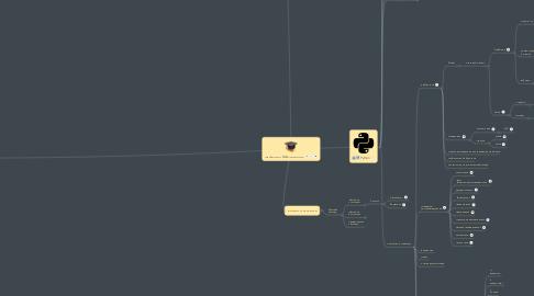 Mind Map: Профессия Data-аналитик