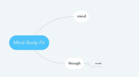 Mind Map: Mind-Body-Fit