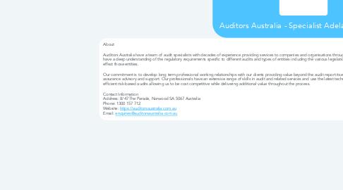Mind Map: Auditors Australia - Specialist Adelaide Auditors