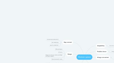 Mind Map: Modular system