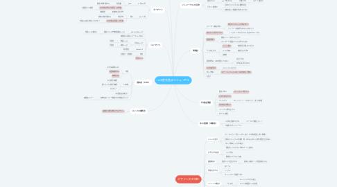 Mind Map: ふれ愛交差点リニューアル