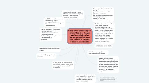 Mind Map: Estudiantes de Psicología o afines: Objetivo - Lograr que las ciudades y los asentamientos humanos sean inclusivos, seguros, resilientes y sostenibles