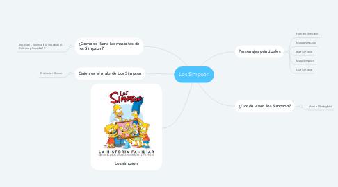 Mind Map: Los Simpson