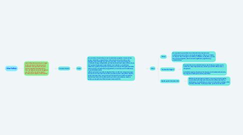 Mind Map: César Vallejo