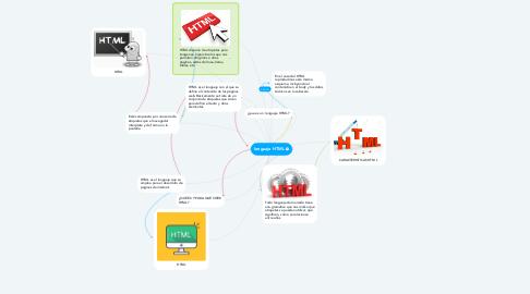 Mind Map: lenguaje HTML