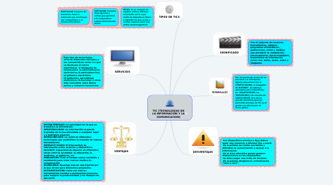 Mind Map: TIC (TECNOLOGIAS DE LA INFORMACIÓN Y LA COMUNICACION)