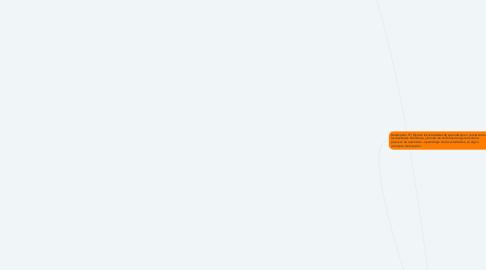 Mind Map: DESEMPEÑOS PRIORIZADOS