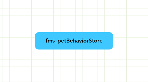 Mind Map: fms_petBehaviorStore