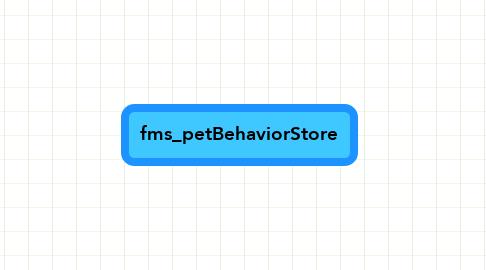 Mind Map: fms_petBehaviorStore