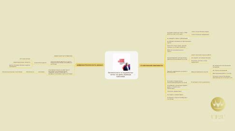 Mind Map: Безопасность в социальных сетях по уроку Дамира Халилова
