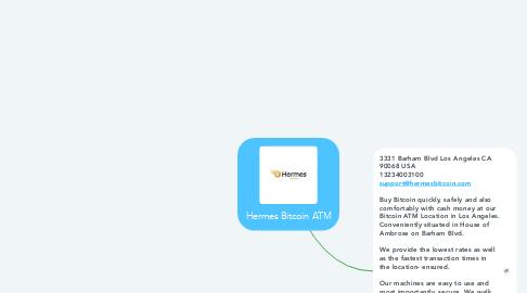 Mind Map: Hermes Bitcoin ATM