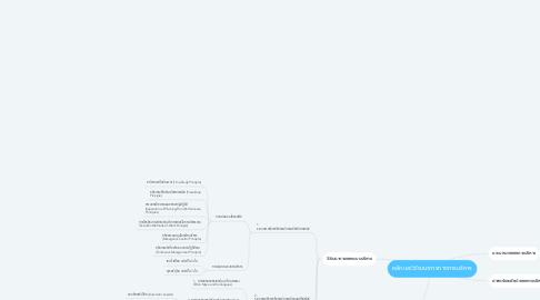 Mind Map: หลักและวิวัฒนาการทางการบริหาร