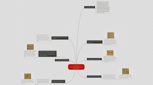 Mind Map: Task One What are the conventions of a film trailer?
