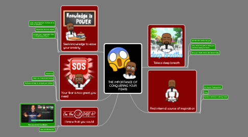 Mind Map: THE IMPORTANCE OF  CONQUERING YOUR FEARS