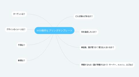 Mind Map: WEB制作ヒアリングテンプレート