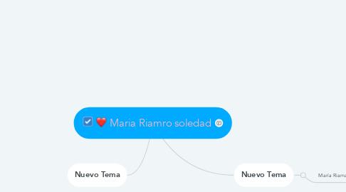 Mind Map: Maria Riamro soledad