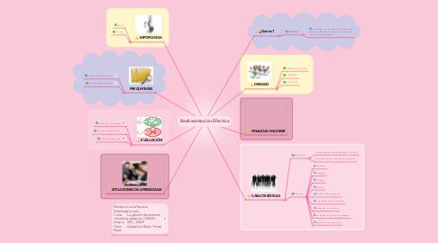 Mind Map: Realimentación Efectiva