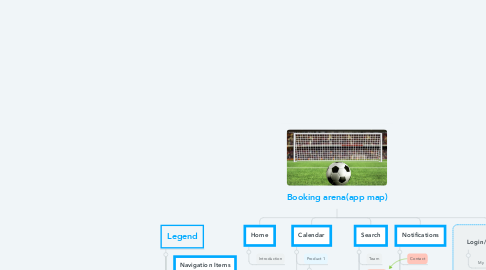 Mind Map: Booking arena(app map)