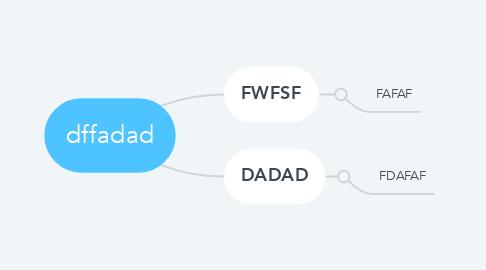 Mind Map: dffadad