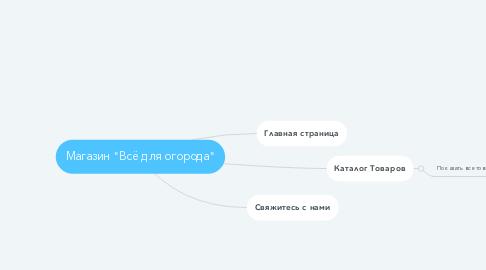 """Mind Map: Магазин """"Всё для огорода"""""""