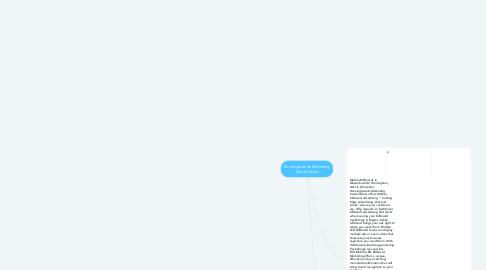 Mind Map: Runningboards Marketing Central Mass