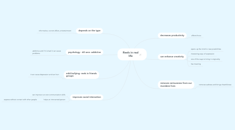 Mind Map: Reels in real life